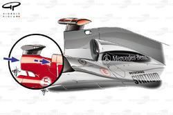 Mercedes GP W01 comparación airbox a Ferrari F2003-GA