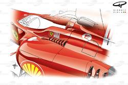 Ferrari F10 cockpit louvres