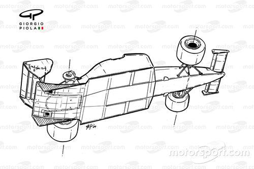 فورمولا 1 1984