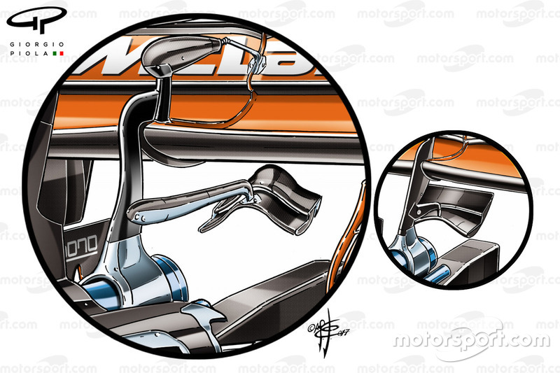 McLaren MCL32 monkey seat comparison