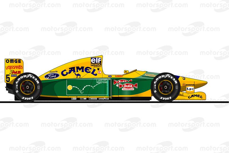 El Benetton B193 en 1993