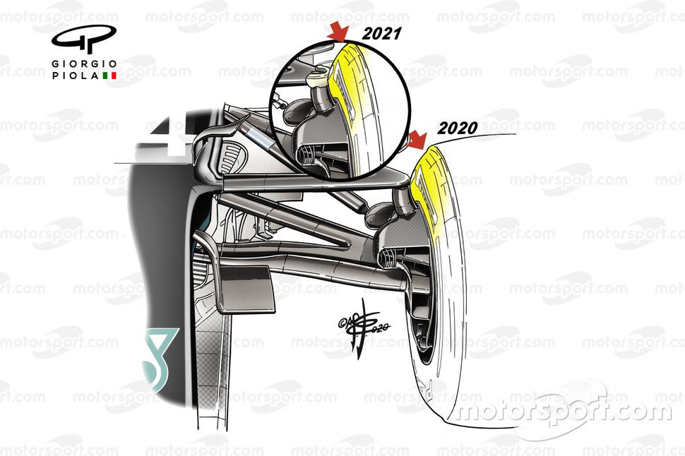 Chequeo del neumático en el Mercedes AMG F1 W11.
