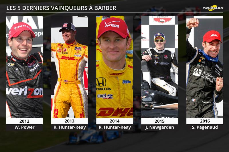 indycar-infographies-de-la-saison-2017-2017-les-5-derniers-vainqueurs-de-lindycar-a-barber.jpg