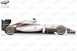 Williams FW36 side view (note cooling gills in shark fin)