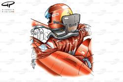 Michael Schumacher using HANS device