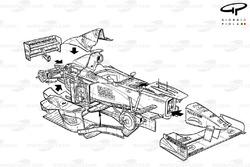 Vue explosée de la Minardi M198