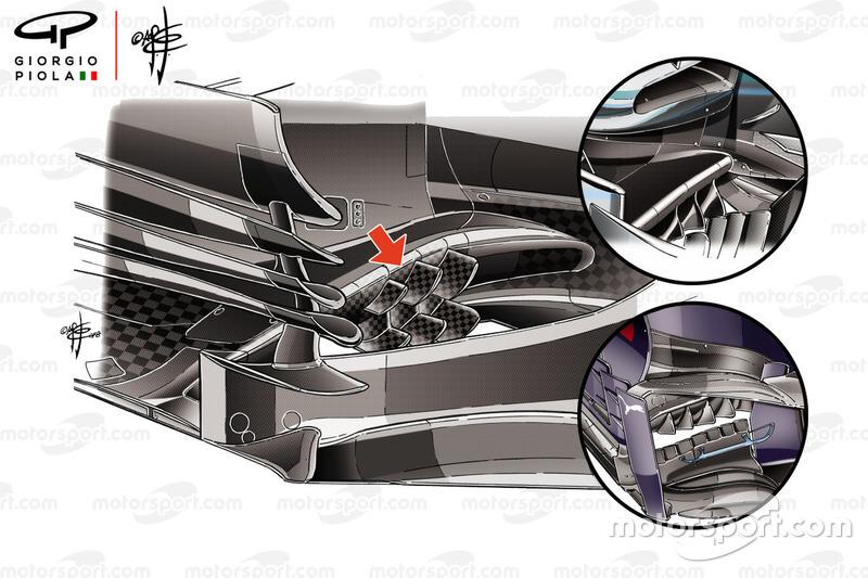 Bargeboard del Haas F1 Team VF-18