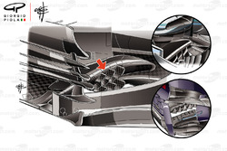 Haas F1 Team VF-18, barge board