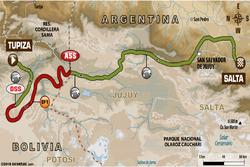 Stage 9: Tupiza - Salta
