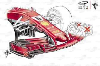 Ferrari SF71H, 2019 vs 2018 front wing comparison