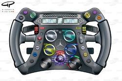 Mercedes W04 Hamilton's steering wheel