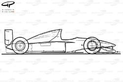 Benetton B191 1991 schematic sideview