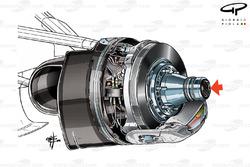 Haas VF-16: Angeblasene Achse