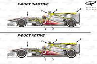Деталі F-повітроводу McLaren MP4-25