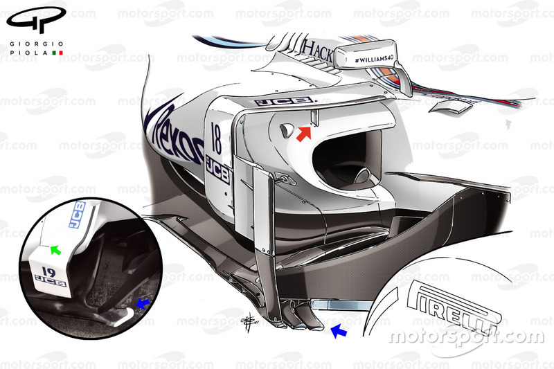 Williams FW40 side