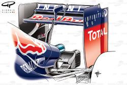 Red Bull RB10, dettaglio dell'estremità posteriore, da notare il piccolo cuneo del monkey seat sotto lo scarico
