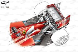 Ferrari F138 exhaust and rear suspension design