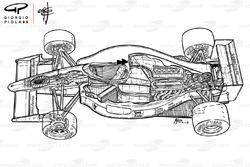 Illustration de la Ferrari F1-90 (641)