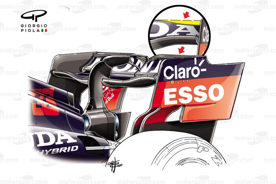 Red Bull RB16B rear wing comparison, Azerbaijan Grand Prix