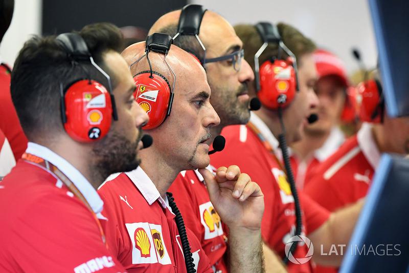 Ingenieure: Ferrari