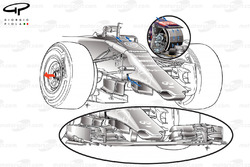 Red Bull RB11 nose