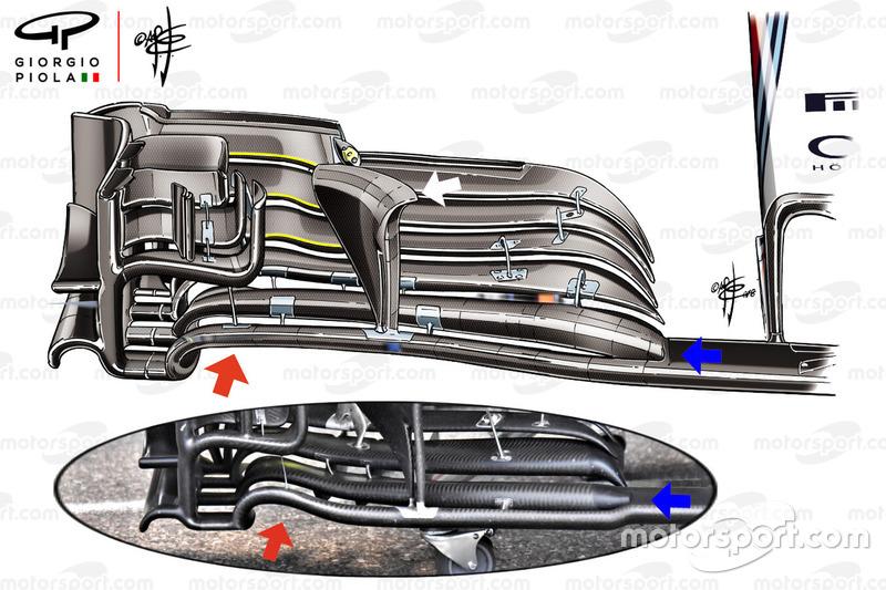 Сравнение вариантов переднего крыла Williams FW41