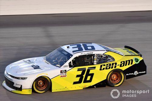 DGM Racing