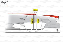McLaren MP4-27 & Ferrari F2012 chassis comparison