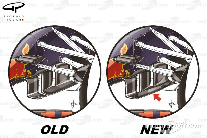Red Bull RB13 turning vanes, old vs. new