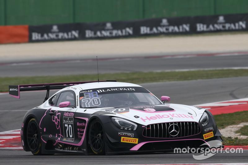 Kornely Racing