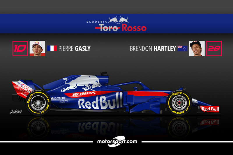 Pierre Gasly 15 Brendon Hartley 5