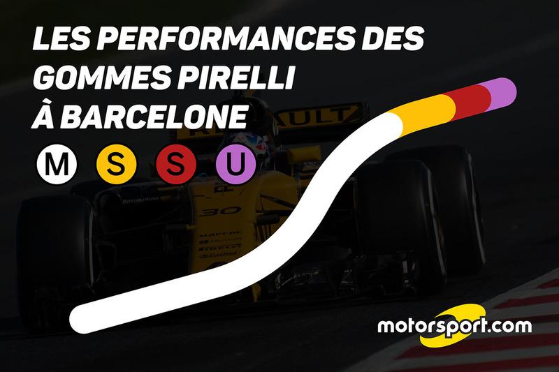 El rendimiento de las gomas Pirelli en Barcelona