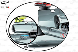 Mercedes W02 roll hoop (small inset) after changes made to the 2011 regulations prohibited narrow blade structures like the one used on the W01