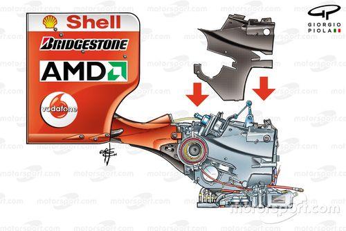 Fórmula 1 2004