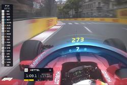 Grafica TV Halo F1, Ferrari