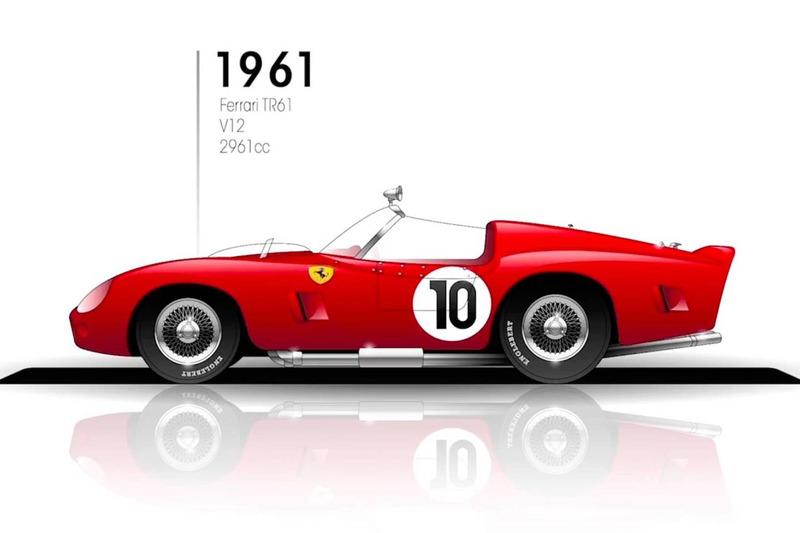 1961: Ferrari TR61