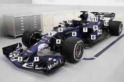 Red Bull RB14, detalles técnicos
