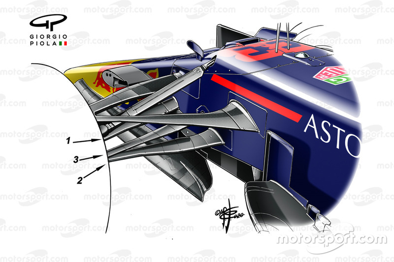 Red Bull Racing RB16 ön süspansiyon
