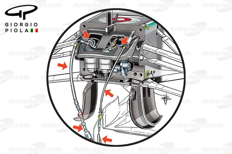 """نظام """"فريك"""" على سيارة مرسيدس دبليو04"""