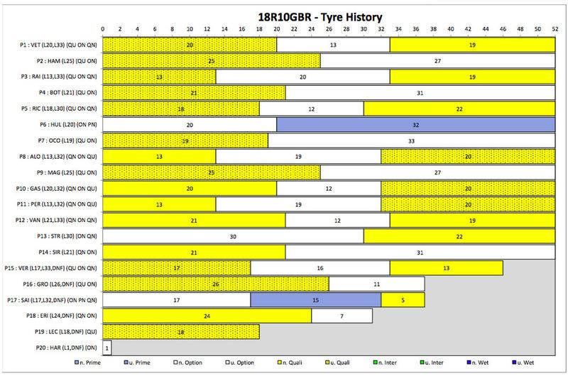 Storia degli pneumatici