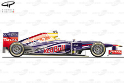 DUPLICATE: Red Bull RB8 side view