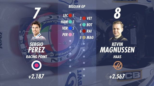 Starting Grid for the Belgian GP
