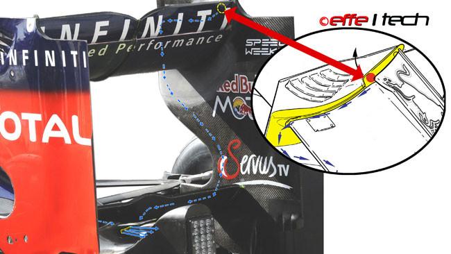 Piola svela dove soffia il Super DRS della Red Bull!