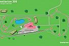 Cambia il circuito britannico di Snetterton