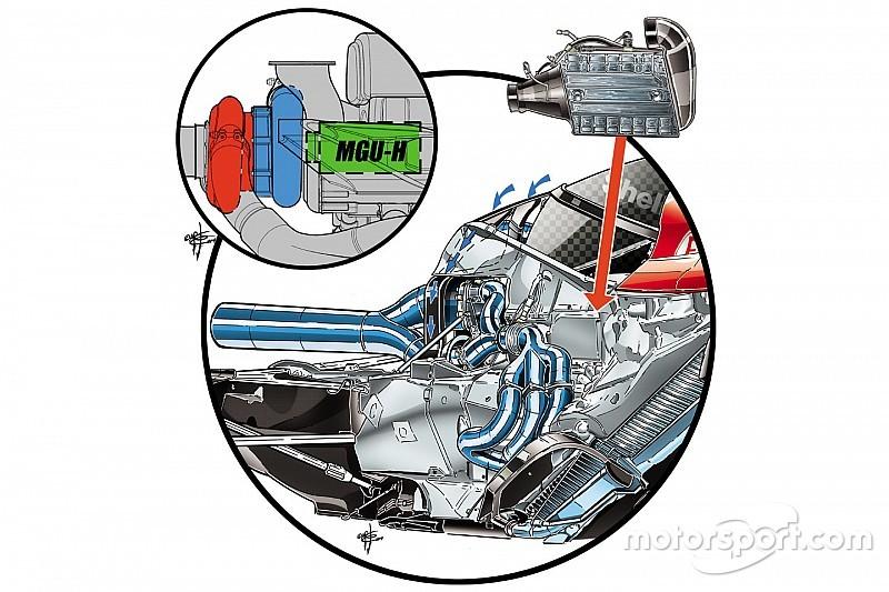 Análisis técnico: la combustión es la esperanza de Ferrari en 2016