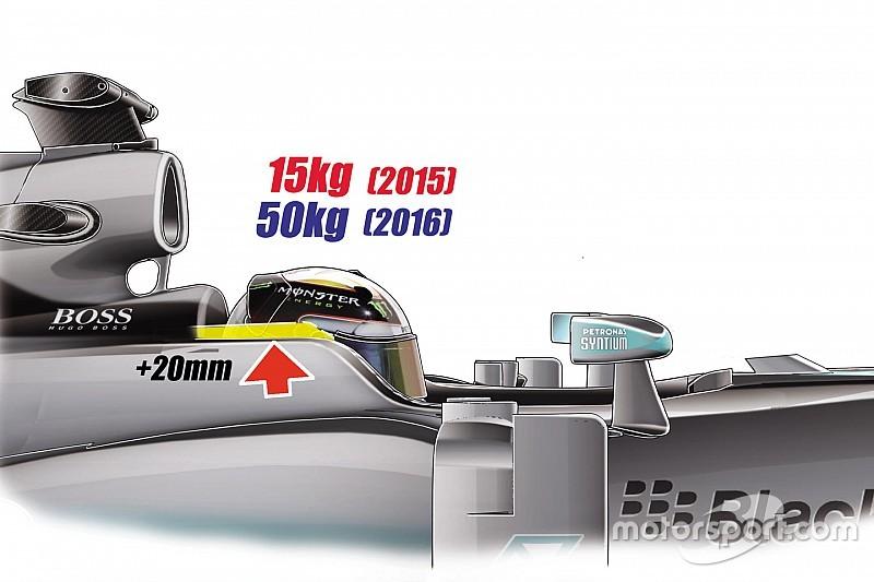 """Analyse: Neuer Formel-1-Crashtest eine """"große Aufgabe"""" für Teams"""