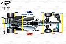 Regole 2017: ecco come cambieranno le Formula 1