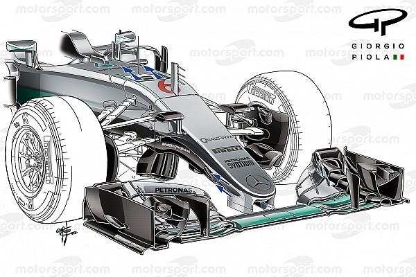 Technikanalyse: Wie Mercedes den S-Schacht einen Schritt weitergebracht hat