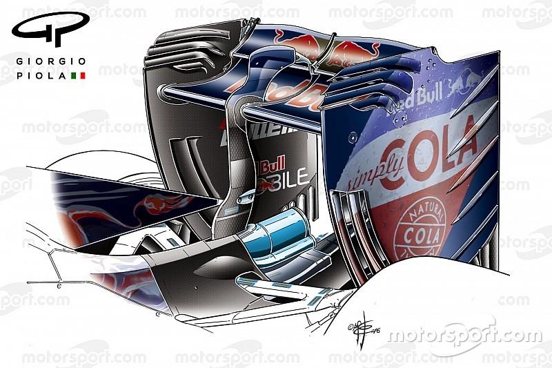 Tech terugblik China: Toro Rosso's aangepaste achtervleugel