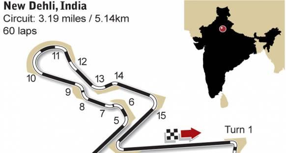 Hindistan: Kusursuz bir yarış olacak